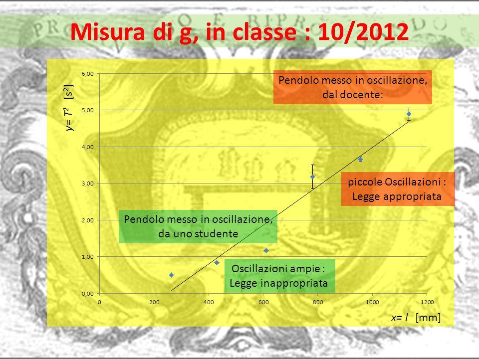 Misura di g, in classe : 10/2012 Pendolo messo in oscillazione,