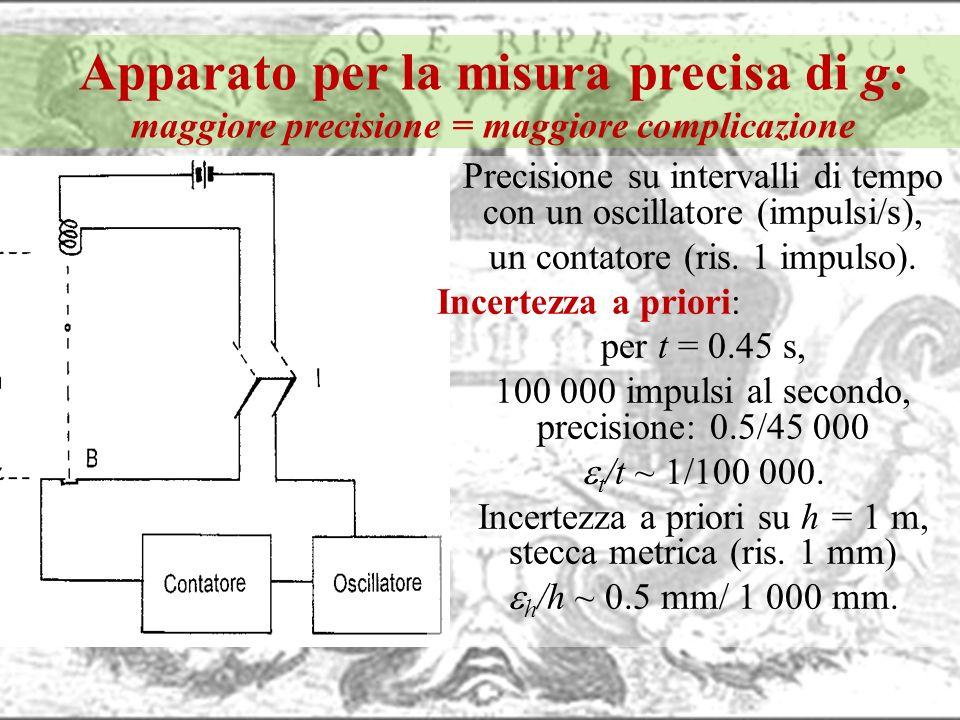 Apparato per la misura precisa di g: maggiore precisione = maggiore complicazione