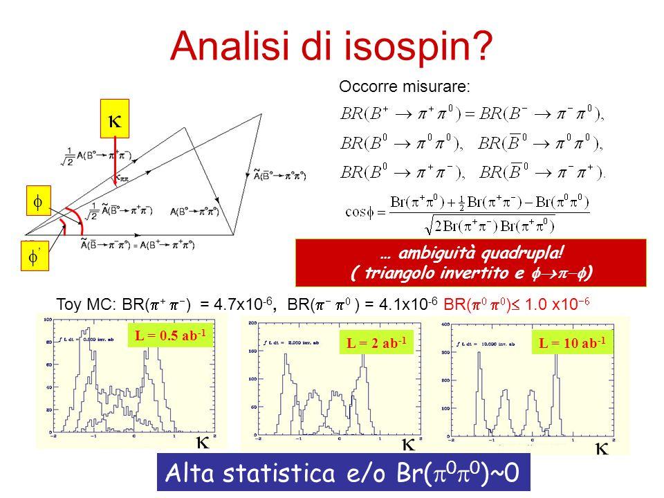 ( triangolo invertito e fp-f)
