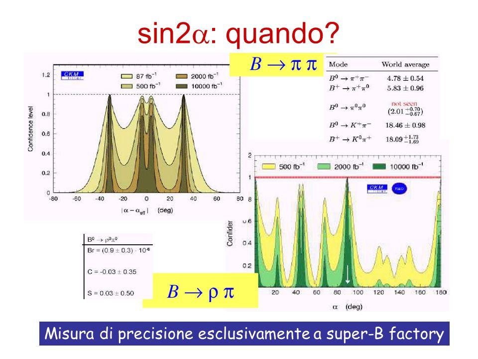 sin2a: quando Misura di precisione esclusivamente a super-B factory