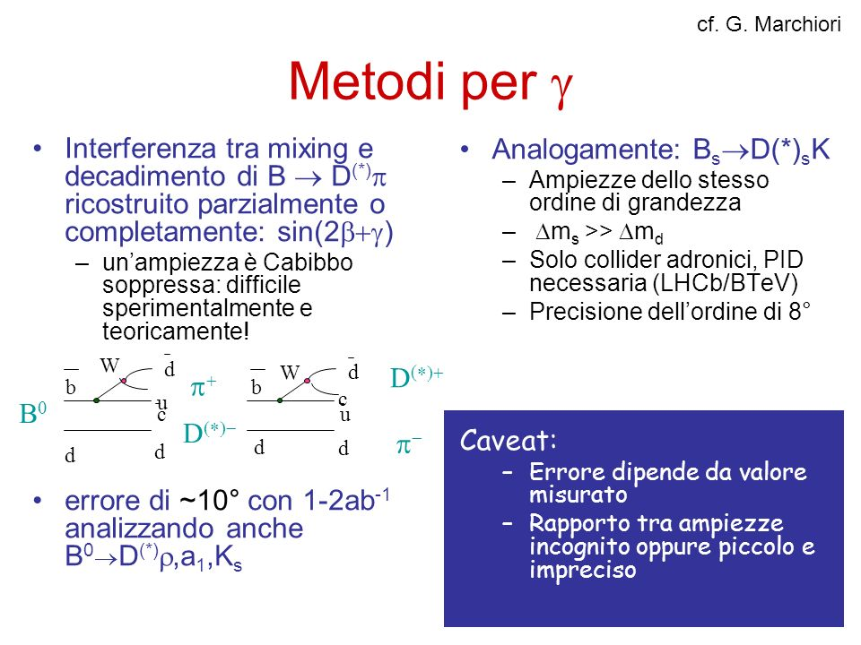 cf. G. MarchioriMetodi per  Interferenza tra mixing e decadimento di B  D(*) ricostruito parzialmente o completamente: sin(2)