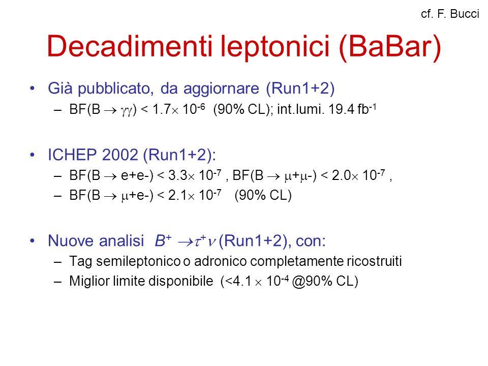 Decadimenti leptonici (BaBar)