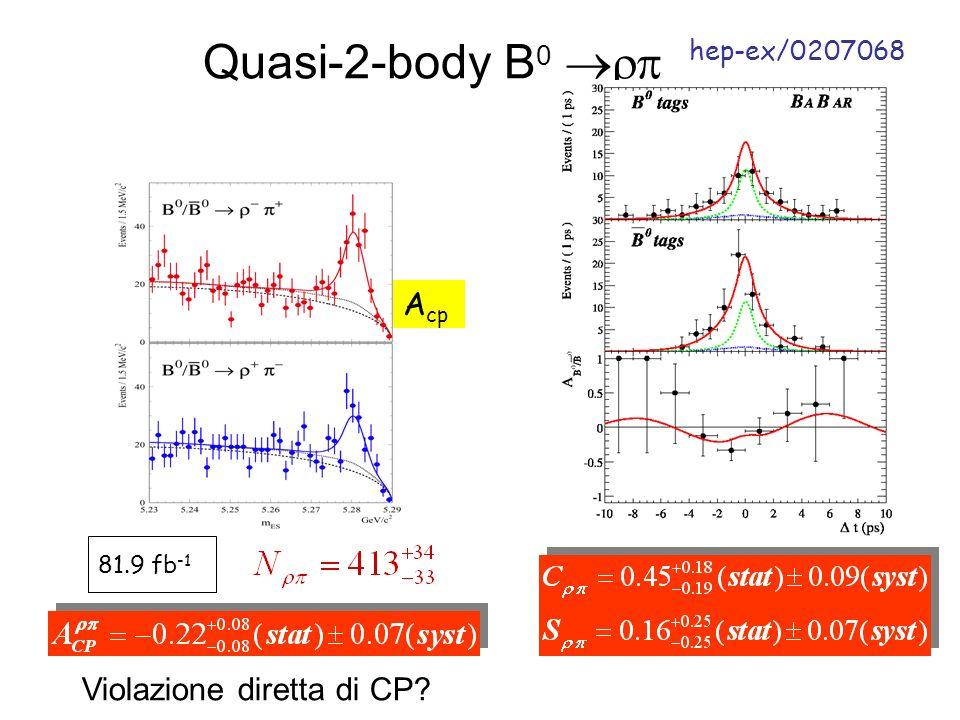 Quasi-2-body B0  Acp Violazione diretta di CP hep-ex/0207068