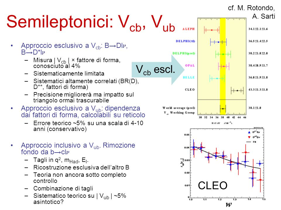 Semileptonici: Vcb, Vub
