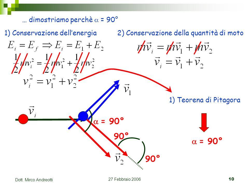 a = 90° 90° a = 90° 90° … dimostriamo perchè a = 90°