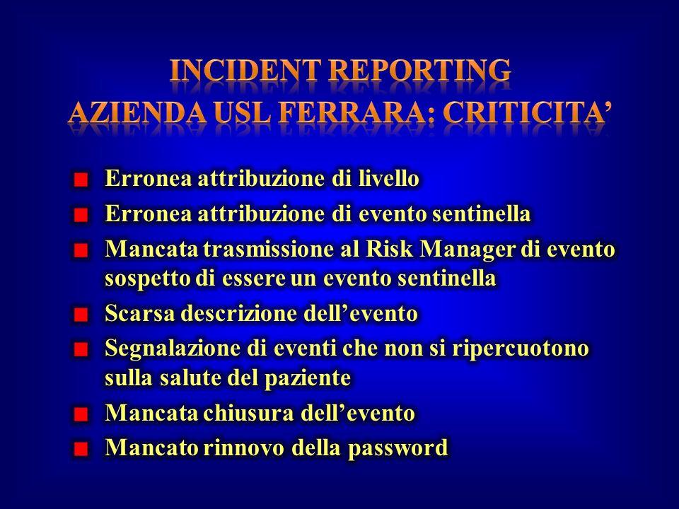 Azienda USL Ferrara: CRITICITA'