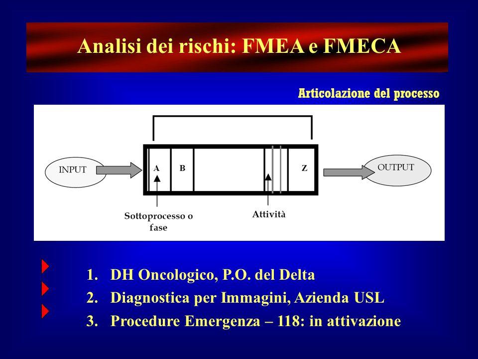 Analisi dei rischi: FMEA e FMECA