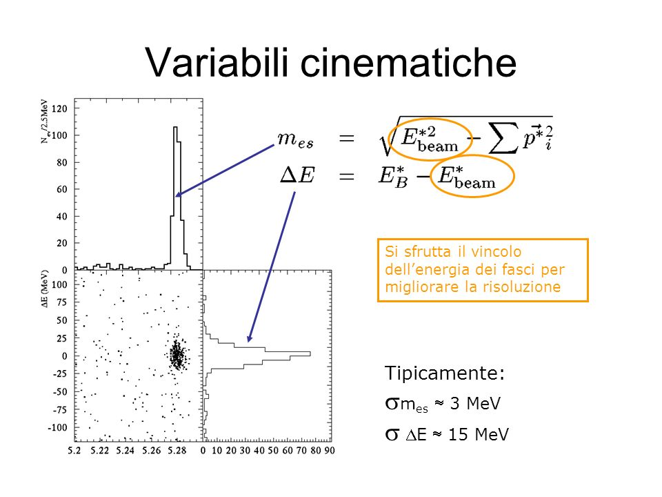 Variabili cinematiche