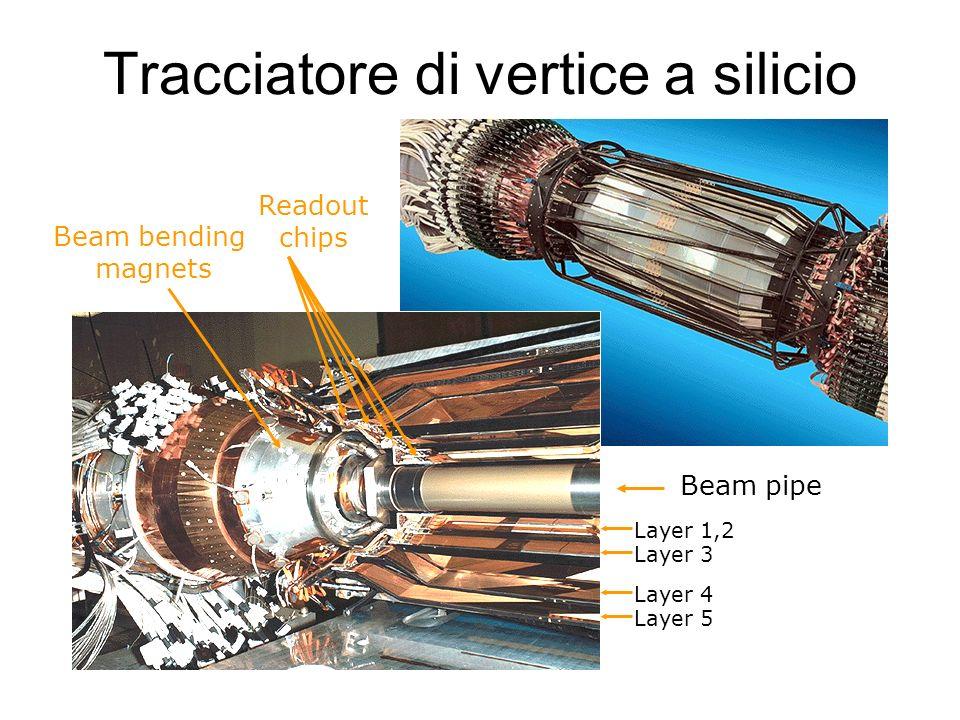 Tracciatore di vertice a silicio