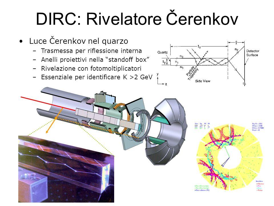 DIRC: Rivelatore Čerenkov