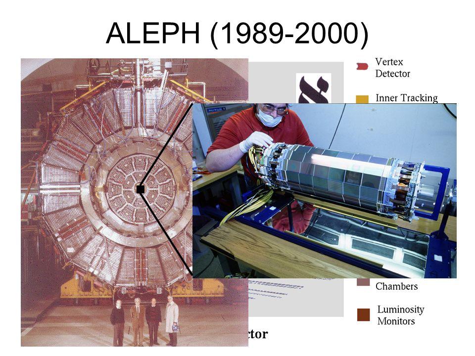 ALEPH (1989-2000)