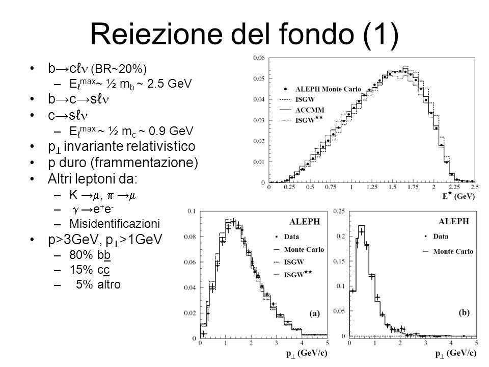 Reiezione del fondo (1) b→cℓn (BR~20%) b→c→sℓn c→sℓn