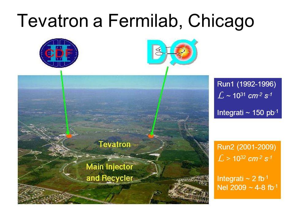 Tevatron a Fermilab, Chicago