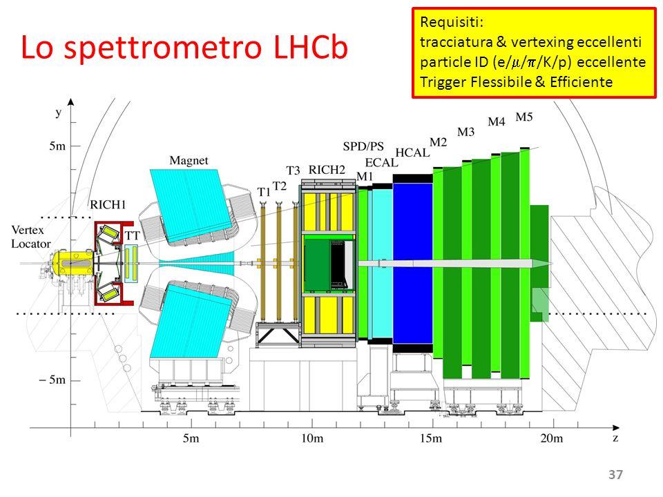 Lo spettrometro LHCb Requisiti: tracciatura & vertexing eccellenti