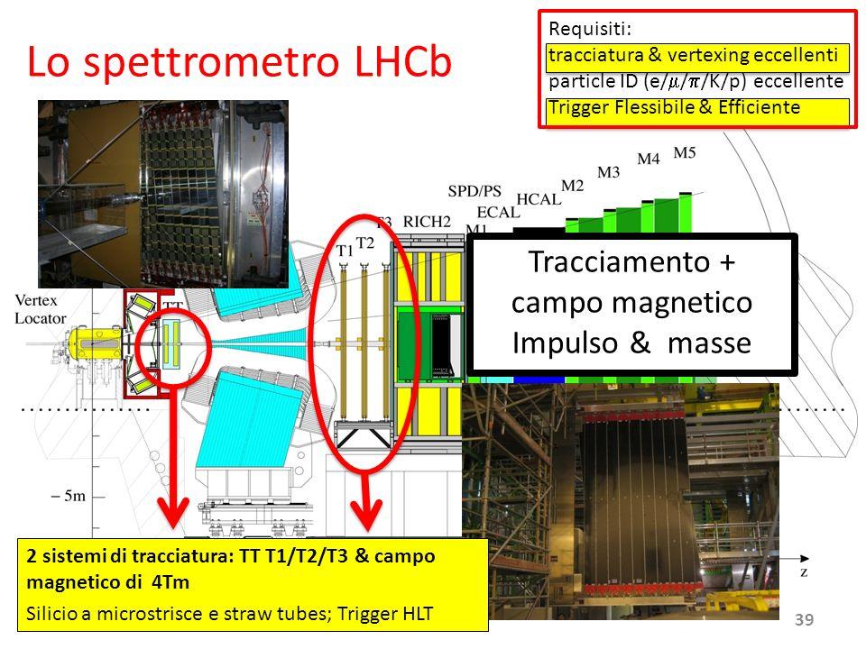 Tracciamento + campo magnetico