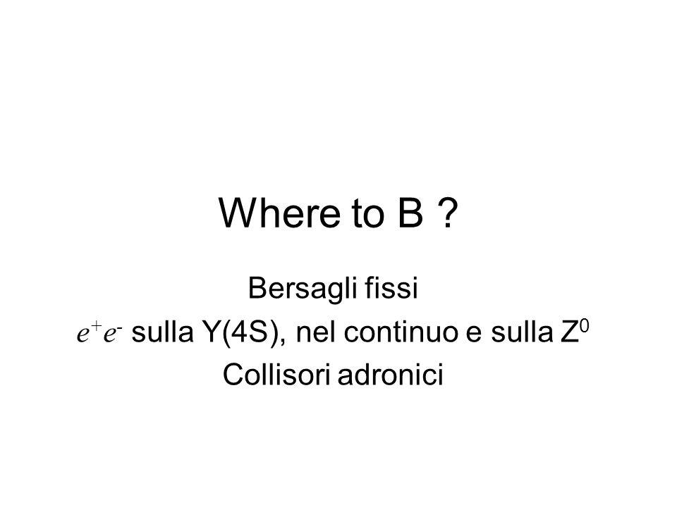 e+e- sulla Y(4S), nel continuo e sulla Z0