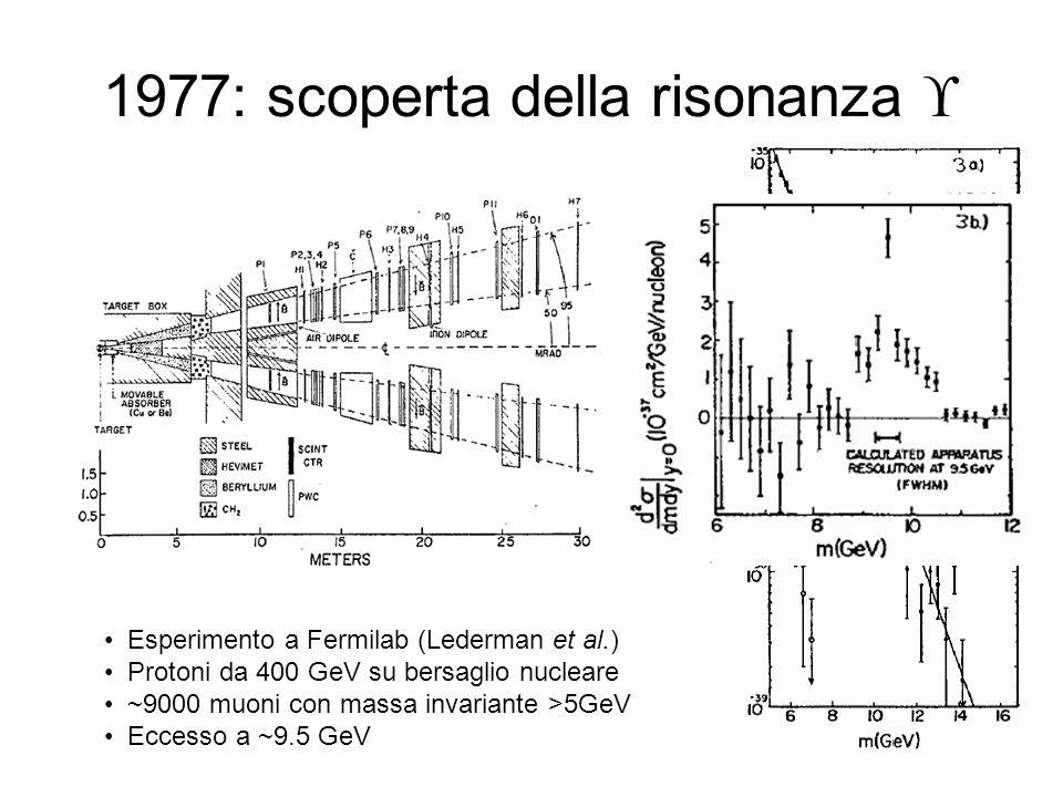 1977: scoperta della risonanza 