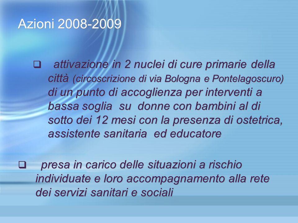 Azioni 2008-2009