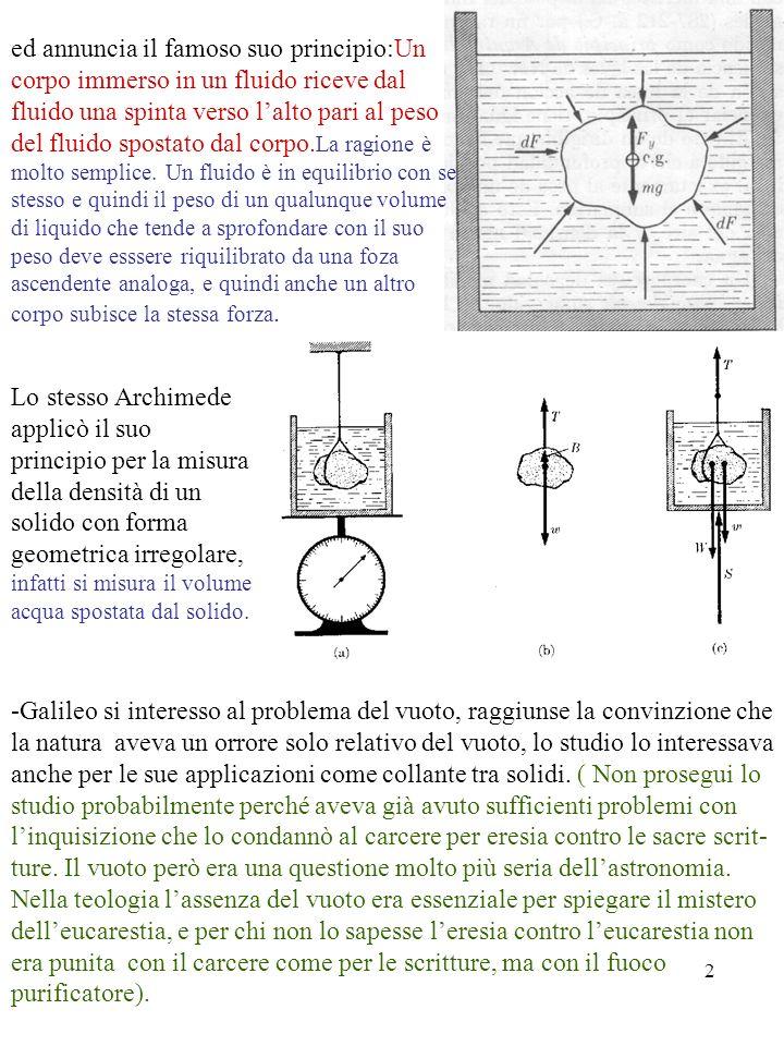 principio per la misura della densità di un solido con forma