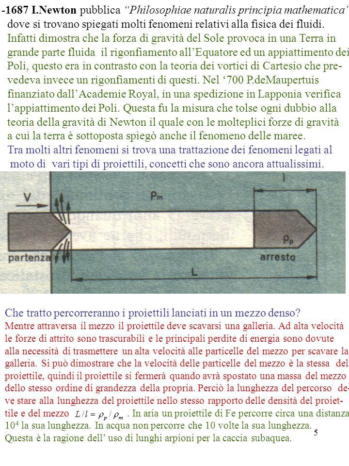 -1687 I.Newton pubblica Philosophiae naturalis principia mathematica