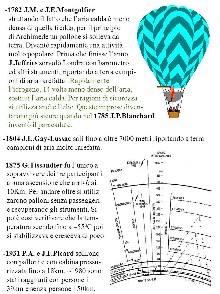 -1782 J.M. e J.E.Montgolfier sfruttando il fatto che l'aria calda è meno. densa di quella fredda, per il principio.