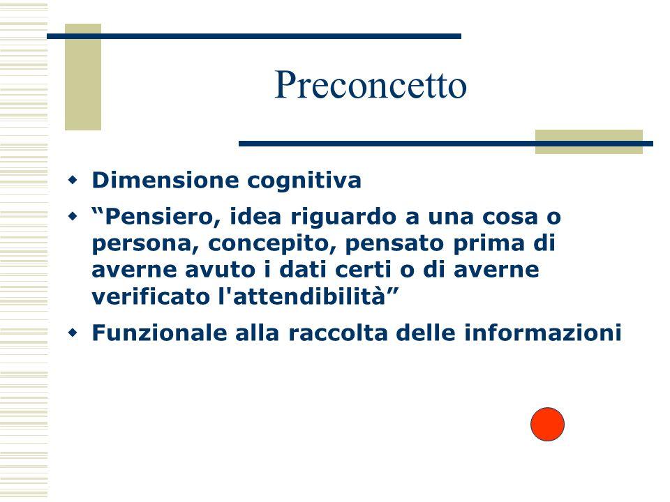 Preconcetto Dimensione cognitiva
