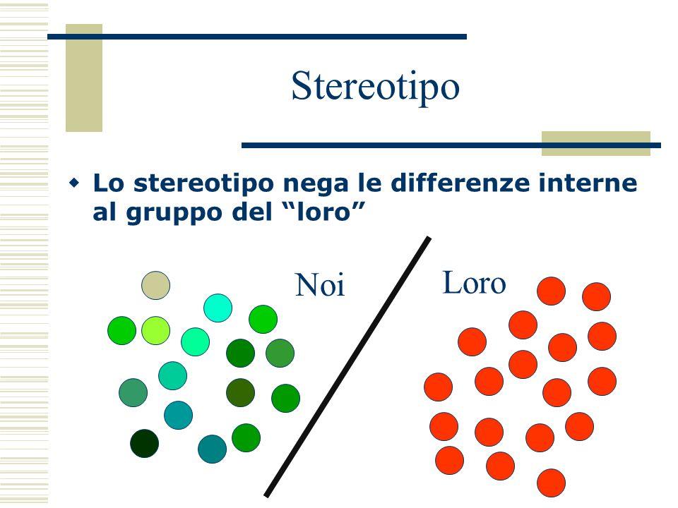 Stereotipo Lo stereotipo nega le differenze interne al gruppo del loro Noi Loro