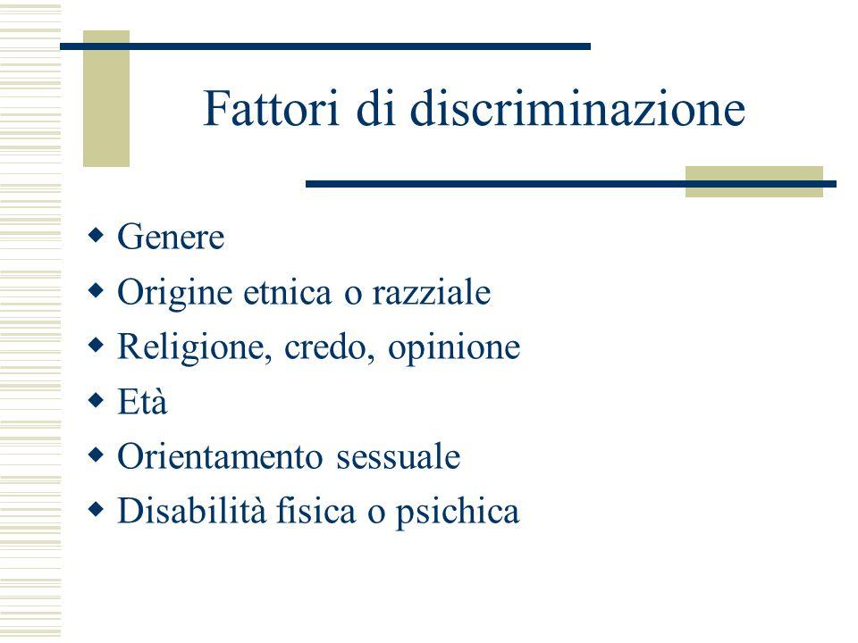 Fattori di discriminazione