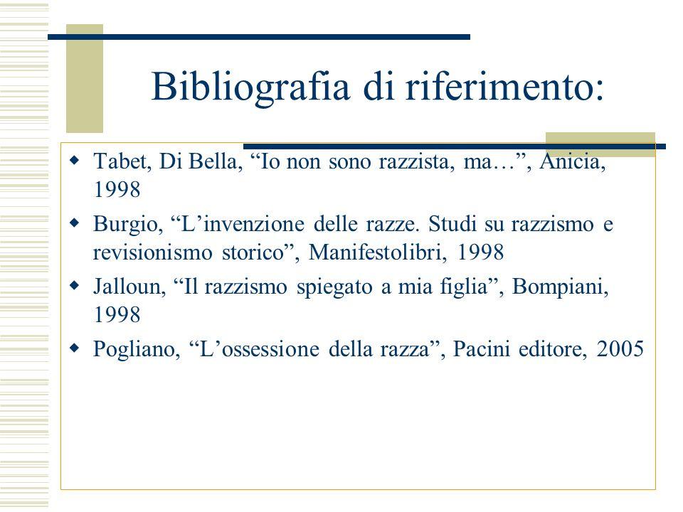 Bibliografia di riferimento: