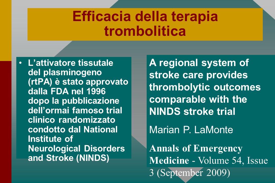 Efficacia della terapia trombolitica