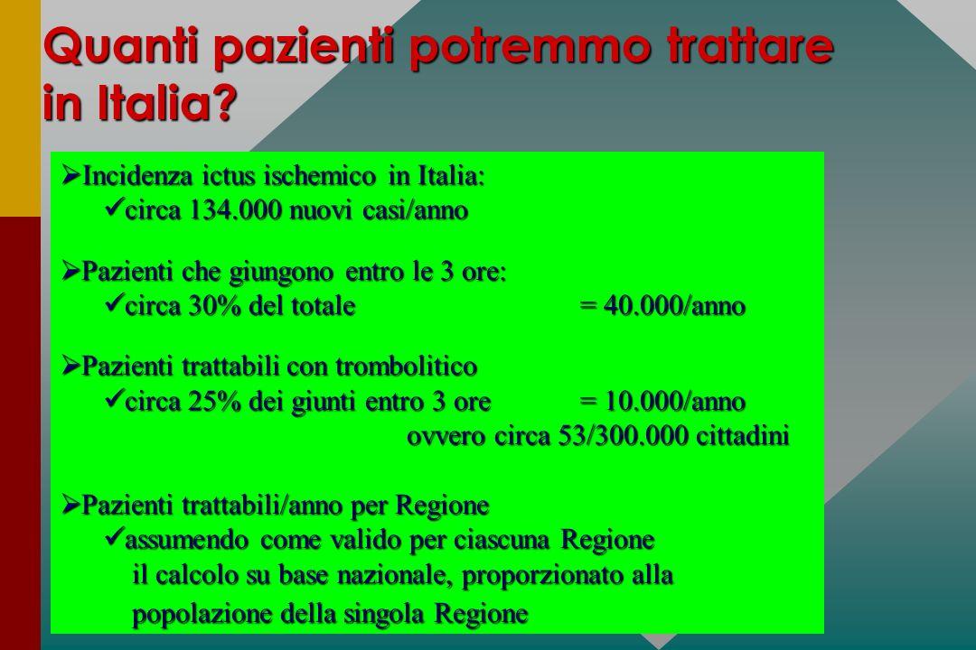 Quanti pazienti potremmo trattare in Italia