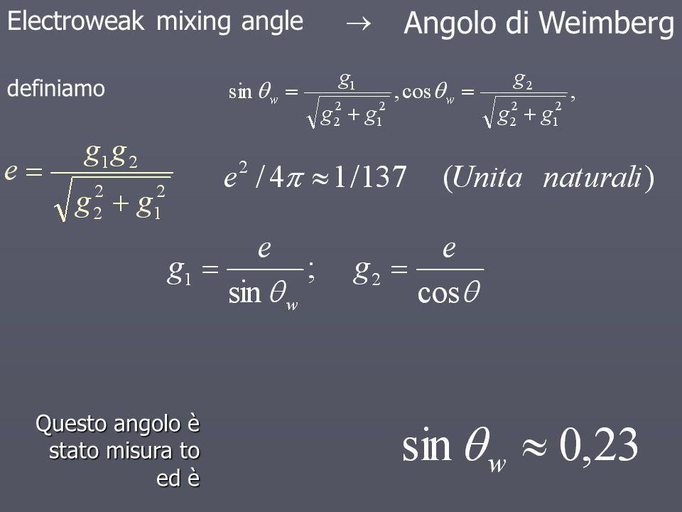 Angolo di Weimberg Electroweak mixing angle  definiamo