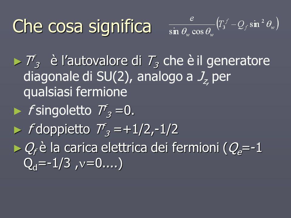 Che cosa significa Tf3 è l'autovalore di T3 che è il generatore diagonale di SU(2), analogo a Jz, per qualsiasi fermione.