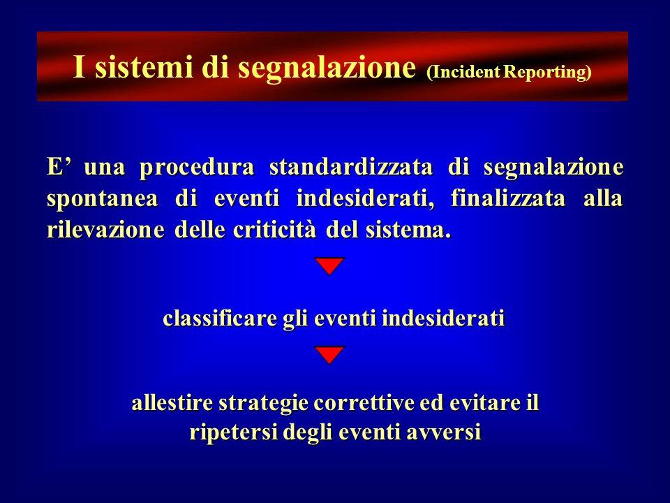 I sistemi di segnalazione (Incident Reporting)