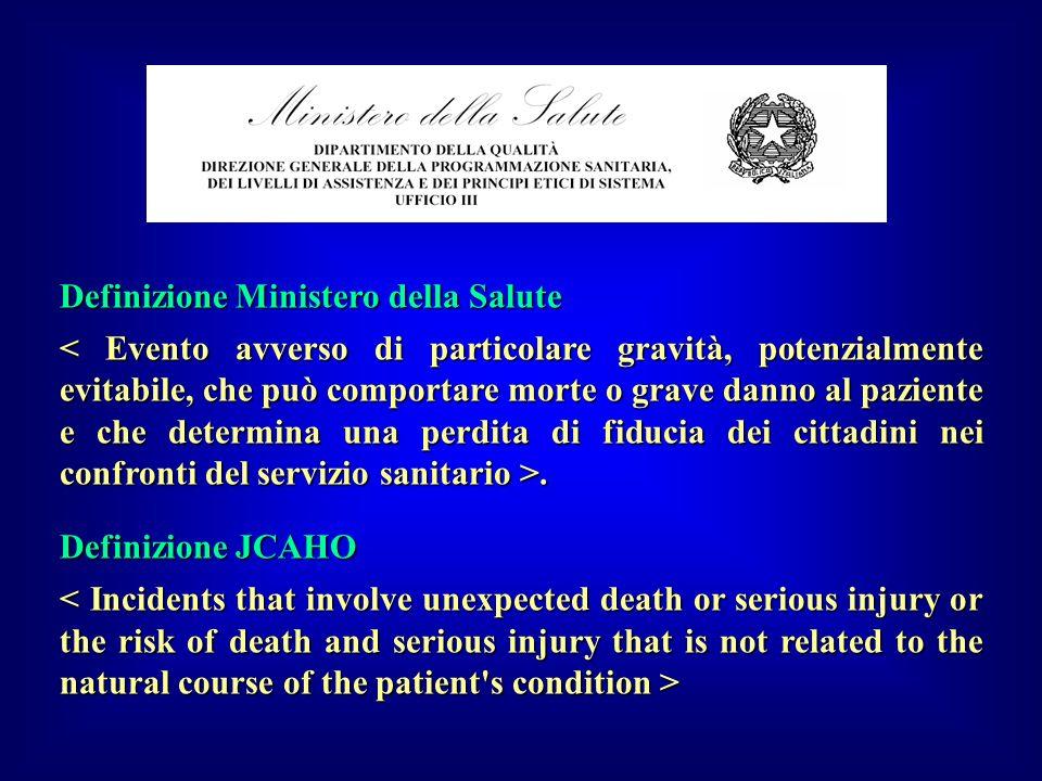 Definizione Ministero della Salute