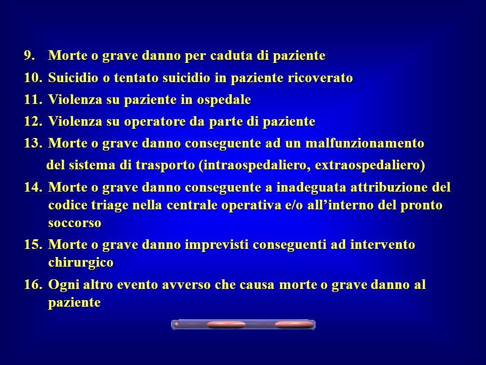 Morte o grave danno per caduta di paziente