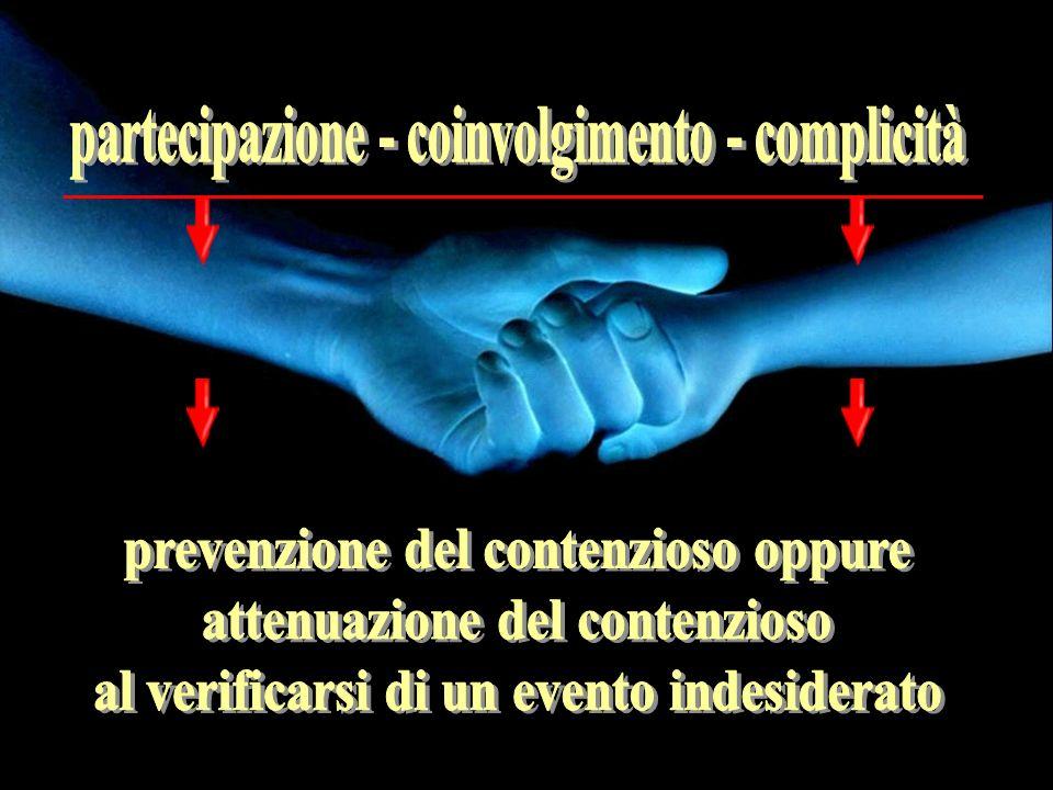 partecipazione - coinvolgimento - complicità
