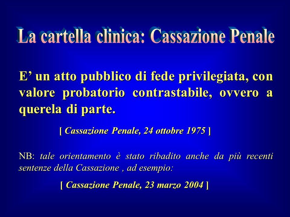 La cartella clinica: Cassazione Penale