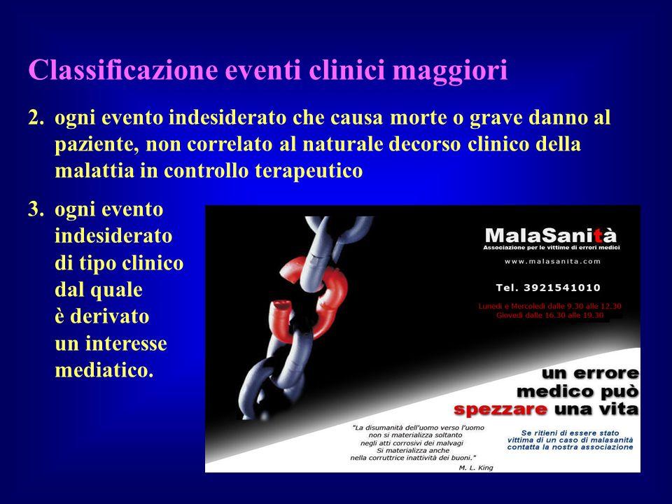 Classificazione eventi clinici maggiori