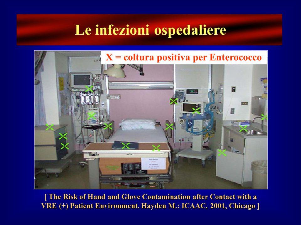 Le infezioni ospedaliere X = coltura positiva per Enterococco