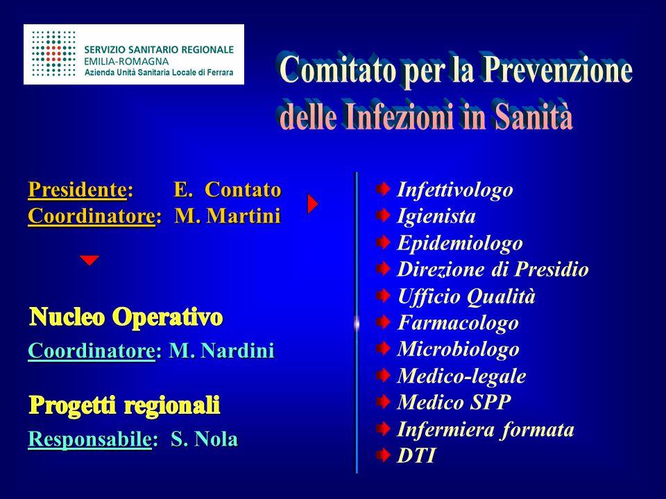 Comitato per la Prevenzione delle Infezioni in Sanità