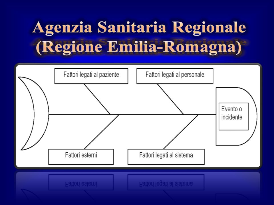 Agenzia Sanitaria Regionale (Regione Emilia-Romagna)