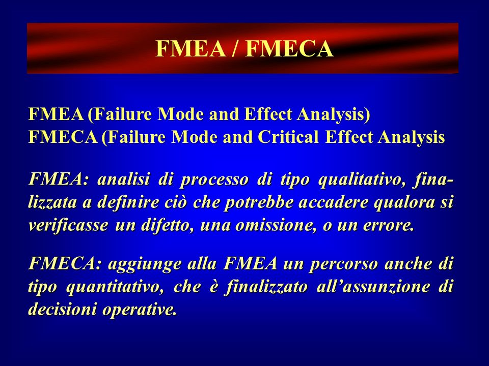 FMEA / FMECA FMEA (Failure Mode and Effect Analysis)