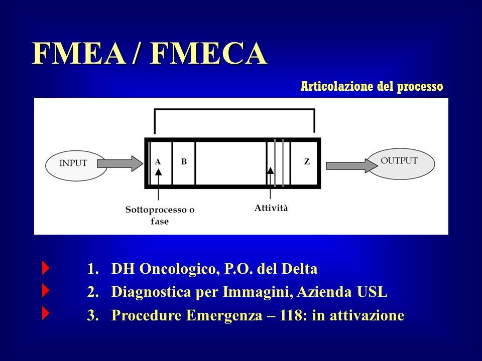 FMEA / FMECA DH Oncologico, P.O. del Delta