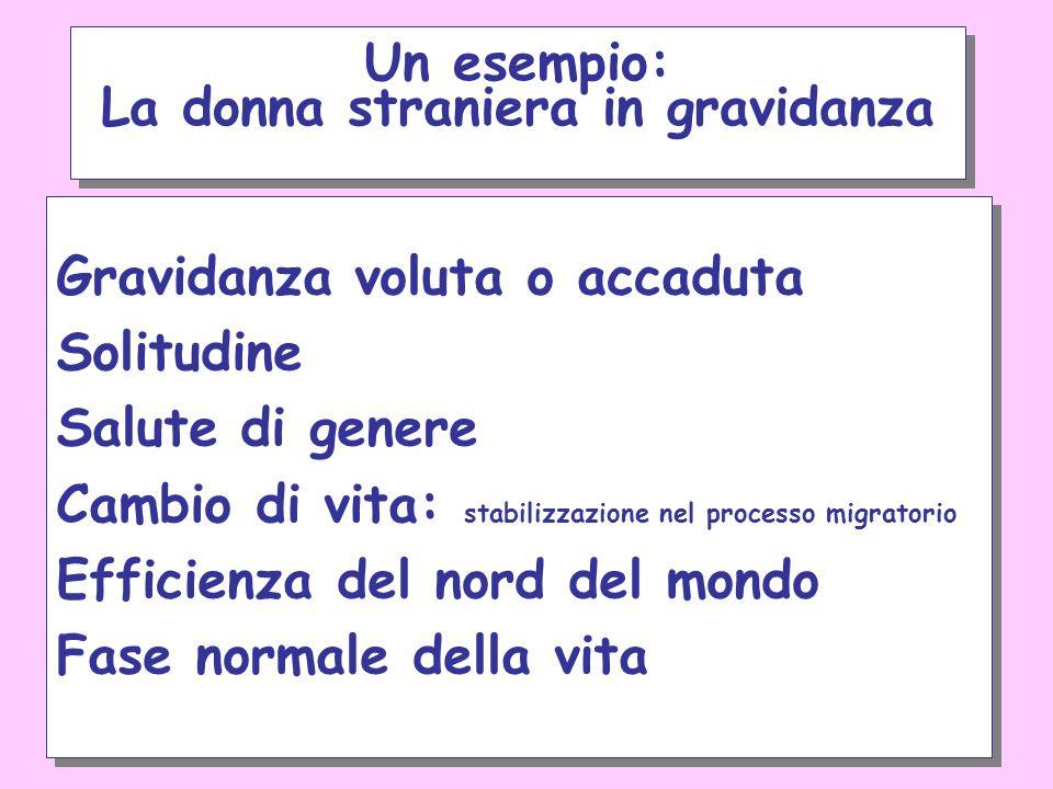 Un esempio: La donna straniera in gravidanza