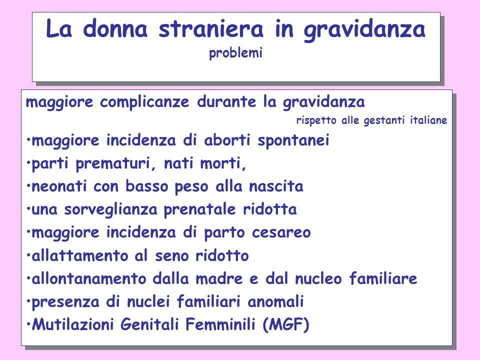 La donna straniera in gravidanza problemi