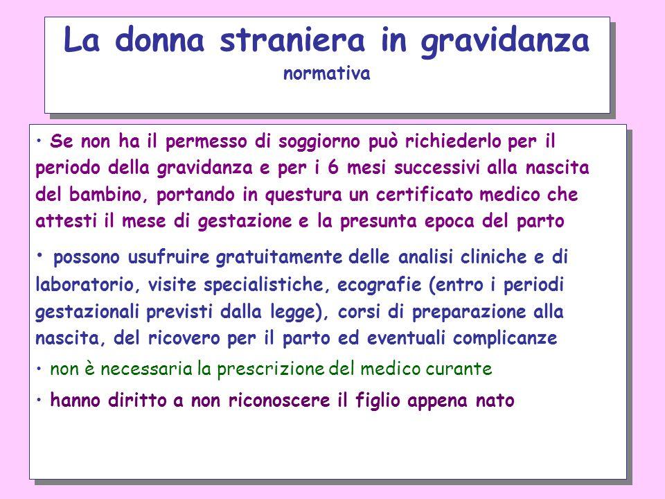 La donna straniera in gravidanza normativa