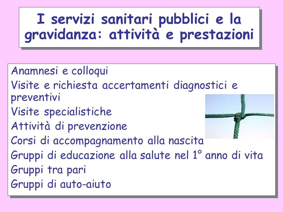 I servizi sanitari pubblici e la gravidanza: attività e prestazioni