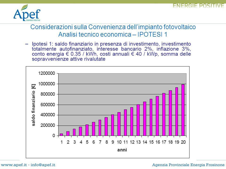 Considerazioni sulla Convenienza dell'impianto fotovoltaico Analisi tecnico economica – IPOTESI 1