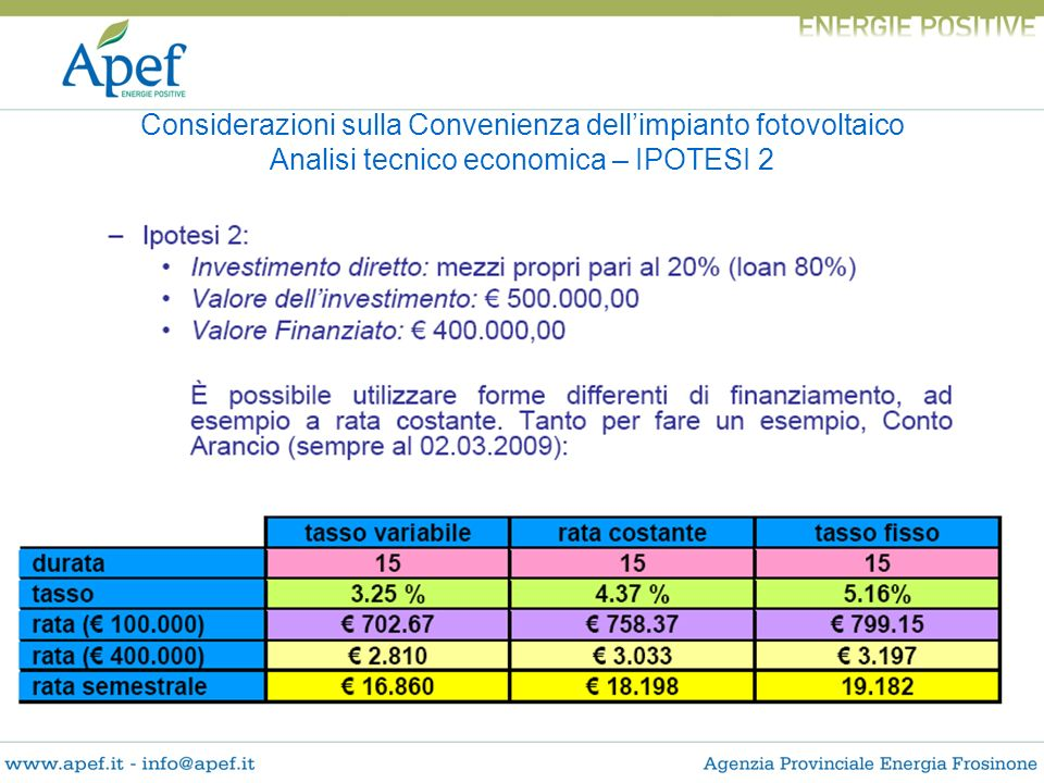 Considerazioni sulla Convenienza dell'impianto fotovoltaico Analisi tecnico economica – IPOTESI 2